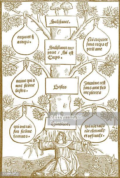 'Tree of Beings and Substances' reproduction of wood engraving of the 'Cuer de Philosophy' Printed at Paris for Jehan de la Garde bookseller 1514...