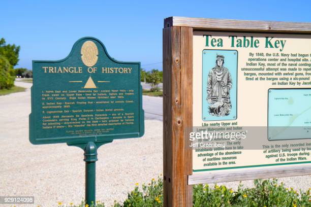 Triangle of History and tea table key signs at Lignumvitae Key Botanical State Park