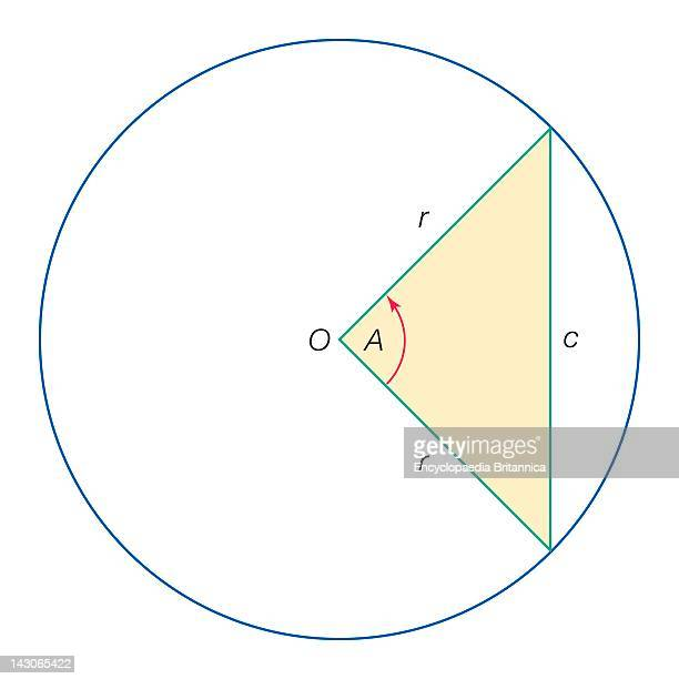 Trigonometry Of A Circle By Labeling The Central Angle A The Radii R And The Chord C In The Figure It Can Be Shown That C = 2R Sin