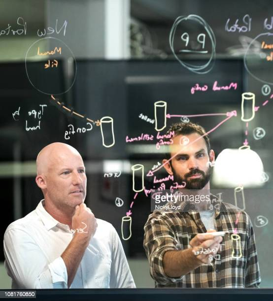 Two business colleagues discussing plan and using glass board in the office.