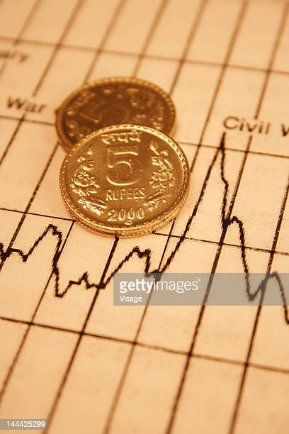 Two five rupees coin on a graph