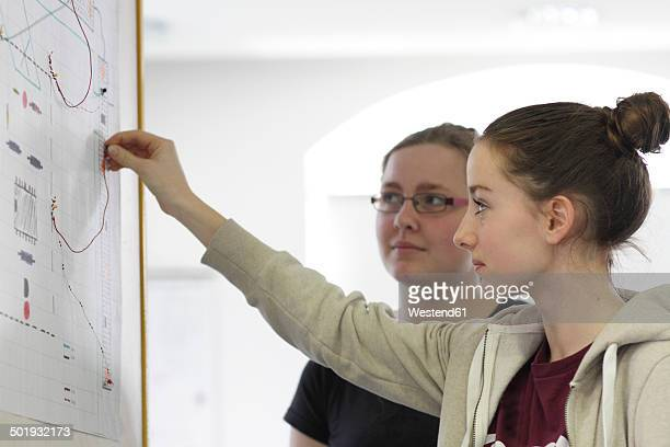 Two young women in an electronic workshop
