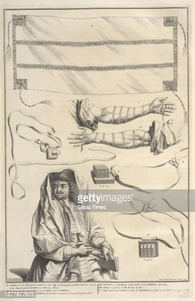 Tzitzit, Tefillin, and Some Other Customs of Prayer, Tallit, Tzitzit, Tefillin, and Some Other Customs of Prayer, Ceremonies et coutumes religieuses...