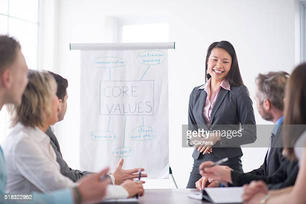Kenntnis der Werte des Unternehmens