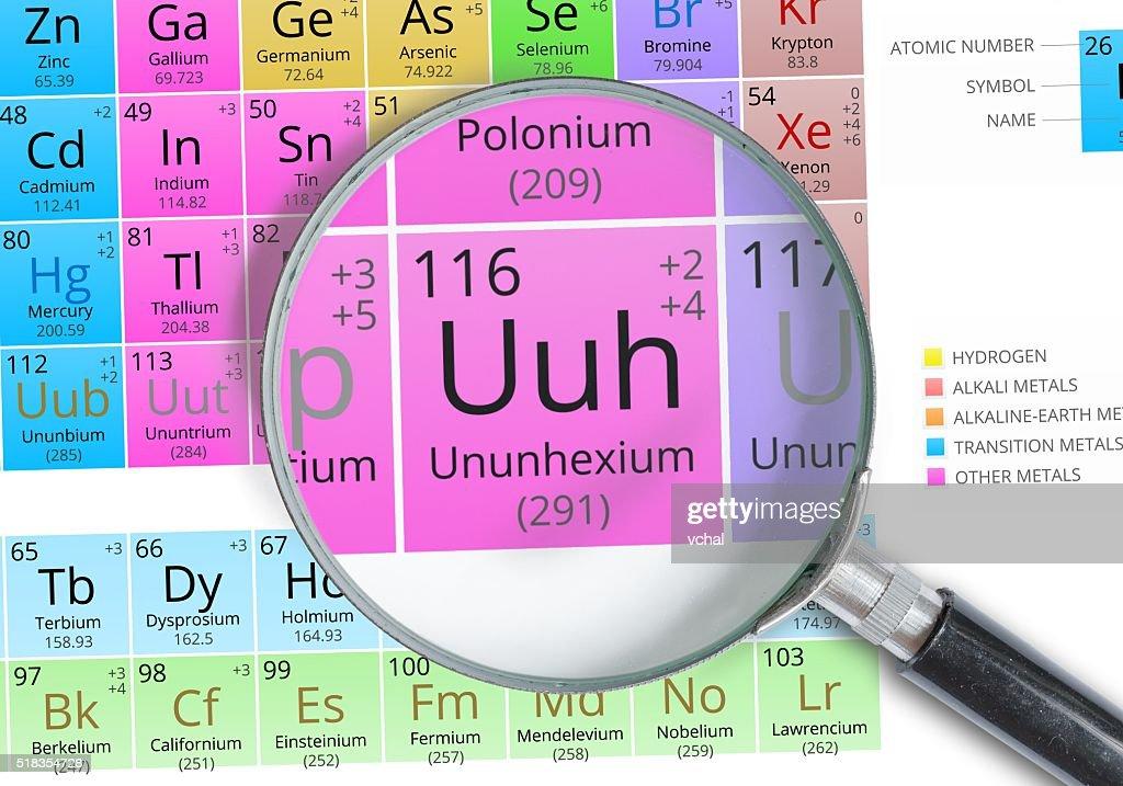 Ununhexium symbol uuh element of the periodic table zoomed stock element of the periodic table zoomed stock photo urtaz Images