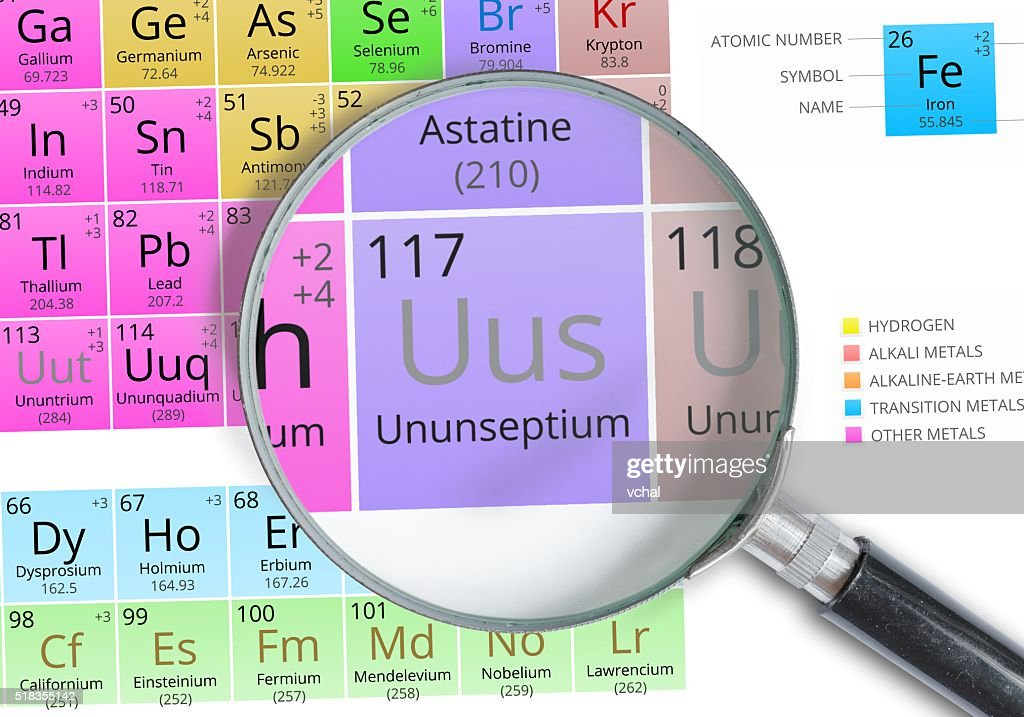 Ununseptium symbol uus element of the periodic table zoomed stock ununseptium symbol uus element of the periodic table zoomed stock photo urtaz Gallery