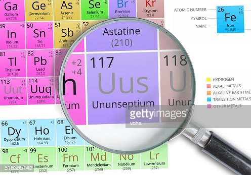 Ununseptium symbol uus element of the periodic table zoomed stock ununseptium symbol uus element of the periodic table zoomed stock photo getty images urtaz Image collections