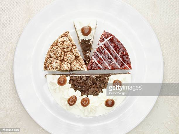 Variety of desserts making a pie chart