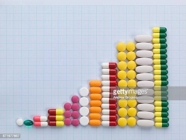Variety of medicine on graph paper to illustrate increase in medical drug use