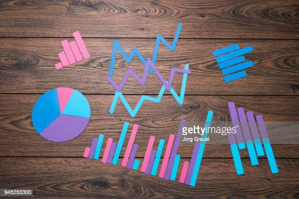 Various kinds of graphs and charts on wooden table