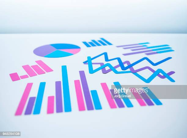 Various kinds of graphs and charts