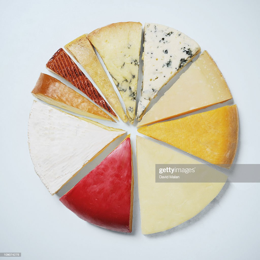 Various pieces of cheese resembling a pie chat : Stock Photo
