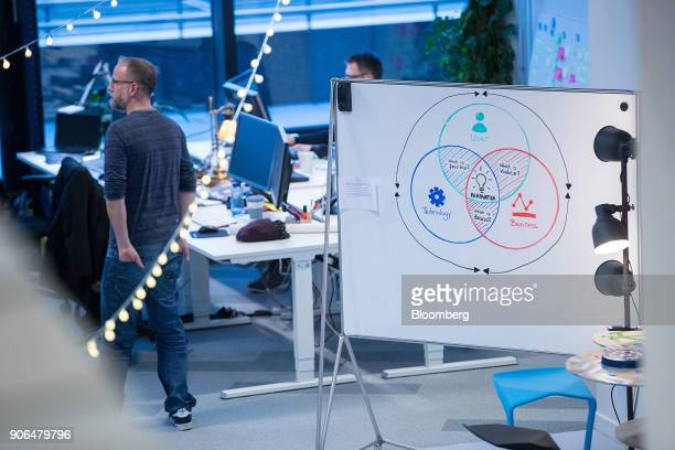 A Venn diagram sits on a white board as Robert Bosch GmbH opens an Internet of Things campus in Berlin Germany on Thursday Jan 18 2018 Germanys...