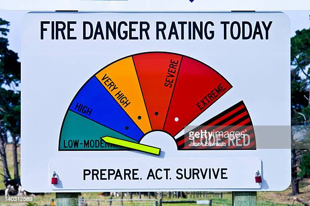 The arrow on a bushfire warning sign indicates the level of threat.
