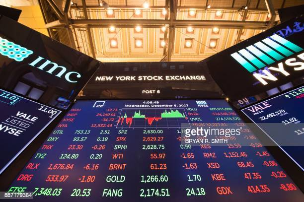 A video board display's the closing numbers after the closing bell of the Dow Industrial Average at the New York Stock Exchange on December 6 2017 in...