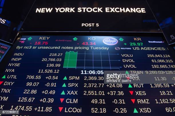 A video board displays the number on the floor of the New York Stock Exchange as the Dow Jones Industrial Average is up on results from the first...