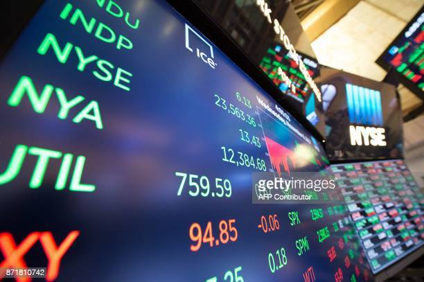 A video board display's the numbers after the closing bell of the Dow Industrial Average at the New York Stock Exchange on November 8 2017 in New...