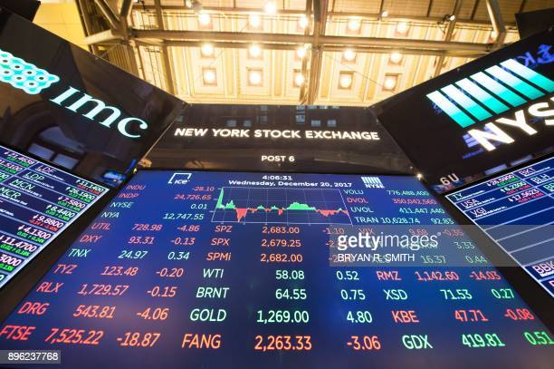 A video board displays the numbers after the closing bell of the Dow Jones Industrial Average at the New York Stock Exchange on December 20 2017 in...