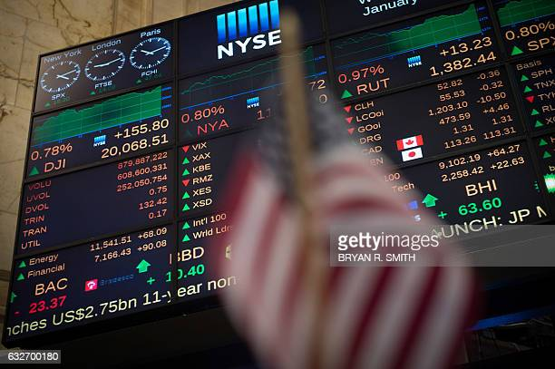 TOPSHOT A video board shows the Dow Jones closing above 20000 for the first time at the New York Stock Exchange January 25 2017 in New York The Dow...