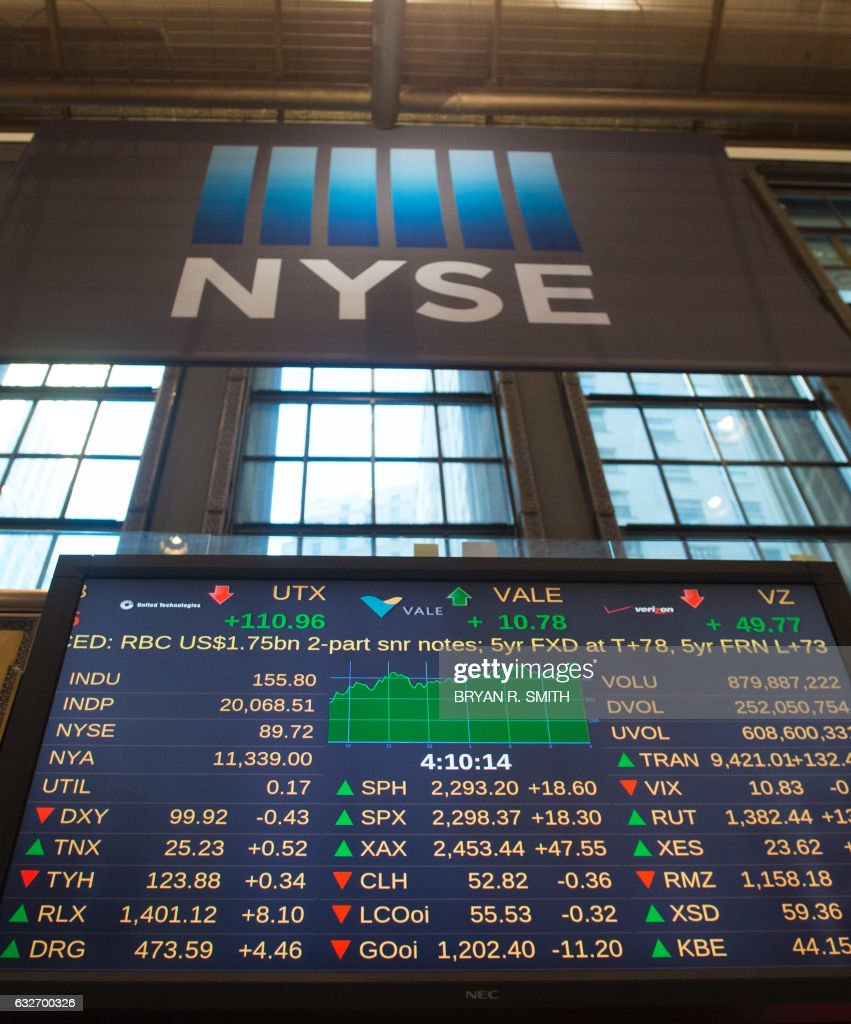 A video board shows the Dow Jones closing above 20,000 for the first time at the New York Stock Exchange January 25, 2017 in New York. The Dow Jones Industrial Average finished above 20,000 points for the first time Wednesday, after breaching the milestone at the open, extending a stocks rally that followed US President Donald Trump's election, which sparked hopes of pro-growth policies. / AFP PHOTO / Bryan R. Smith