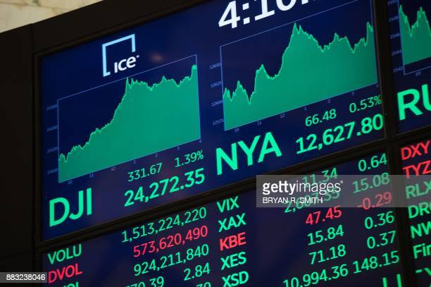 A video board with the day's numbers after the closing bell of the Dow Industrial Average at the New York Stock Exchange on November 30 2017 in New...