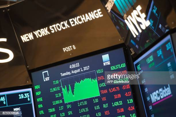 A video display show's the day's closing numbers on the floor at the closing bell of the Dow Jones Industrial Average at the New York Stock Exchange...