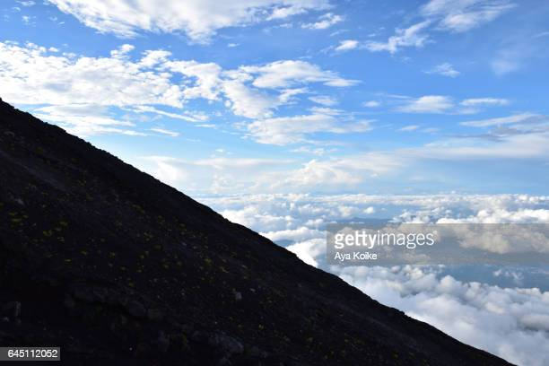 View from Mt.Fuji