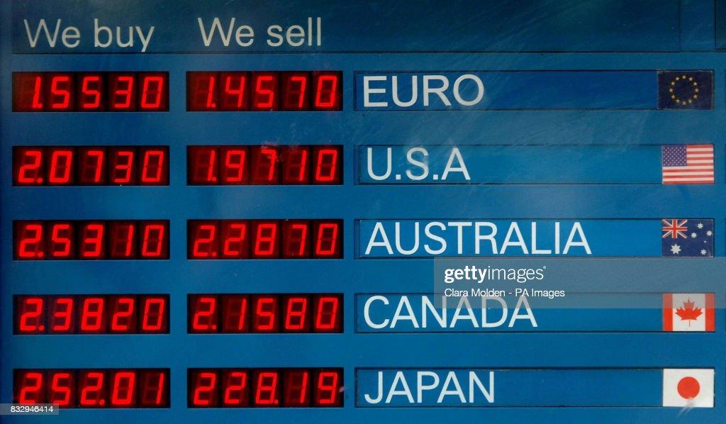 Exchange Rate Board Outside A Bureau