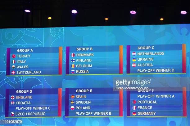 View of the big screen showing the groups during the UEFA Euro 2020 Final Draw Ceremony at the Romexpo on November 30, 2019 in Bucharest, Romania.