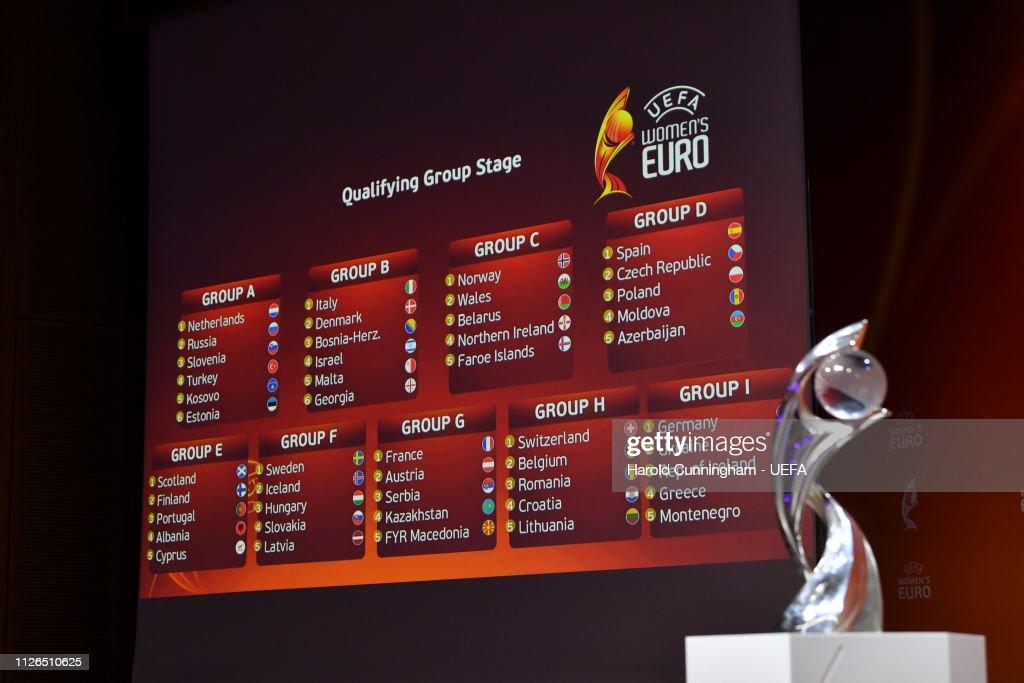 CHE: UEFA Women's EURO 2021 Qualifying Draw