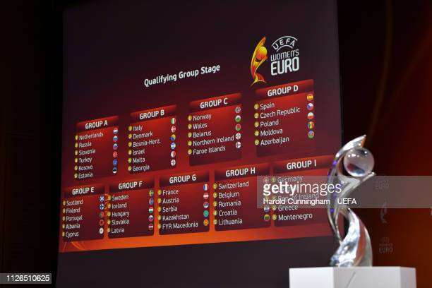 A view of the draw results as shown on the big screen following the UEFA Women's EURO 2021 Qualifying Round draw at the UEFA headquarters The House...