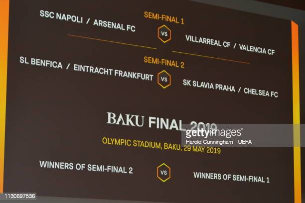A view of the draw results as shown on the big screen following the UEFA Europa League 2018/19 Quarterfinal Semifinal and Final draws at the UEFA...