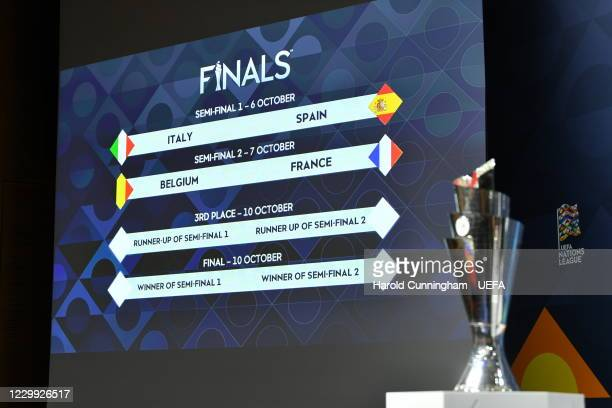 View of the draw results as shown on the big screen following the UEFA Nations League 2020/21 Finals draw at the UEFA Headquarters, the House of...