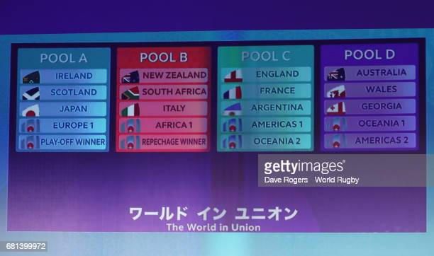 A view of the drawn pools during the Rugby World Cup 2019 Pool Draw at the Kyoto State Guest House on May 10 2017 in Kyoto Japan