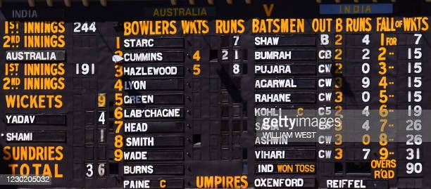 View of the scoreboard as India is dismissed for only 36 runs on the third day of the first cricket Test match between Australia and India played in...