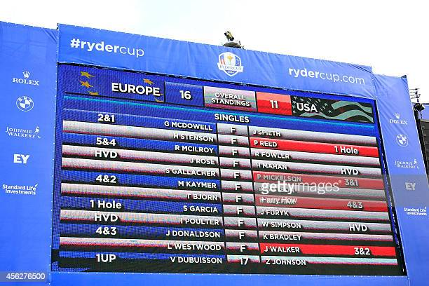 A view of the scoreboard during the Singles Matches of the 2014 Ryder Cup on the PGA Centenary course at the Gleneagles Hotel on September 28 2014 in...