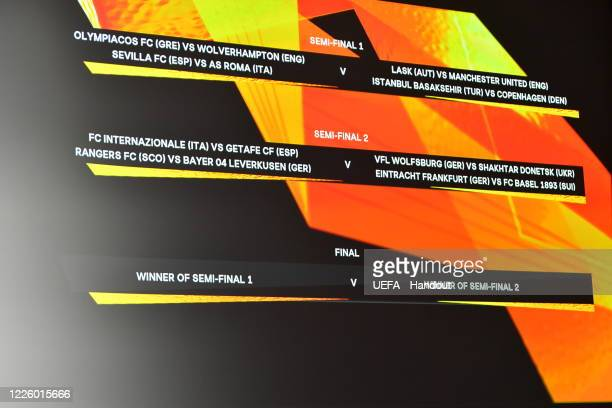 A view of the semifinal and final draw results as shown on the big screen following the UEFA Europa League 2019/20 Quarterfinal Semifinal and Final...