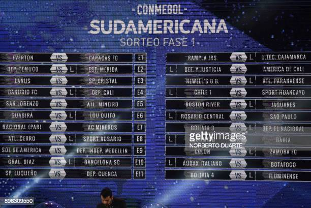 TOPSHOT View of the table with the groups for the Copa Sudamericana 2018 after the draw at Conmebol headquarters in Luque Paraguay on December 20...