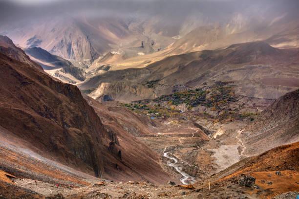 ghuthisystem in nepal
