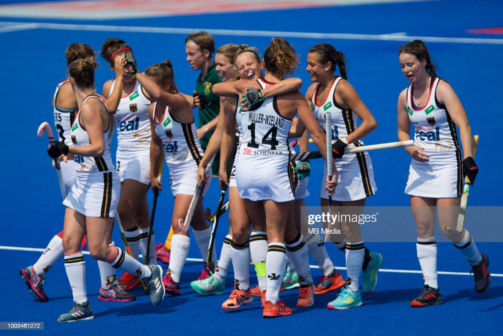 FIH Womens Hockey World Cup 2018