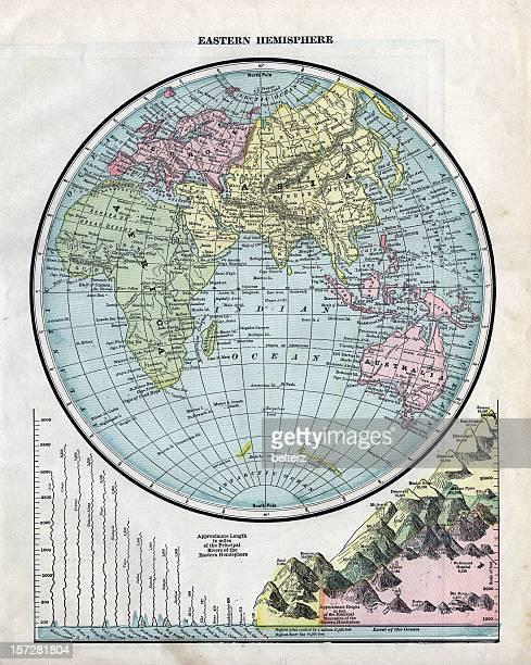 vintage eastern hemisphere map