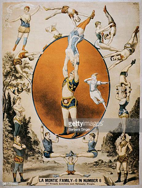 Vintage poster of circus acrobats and performers