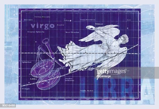 Virgo and Libra