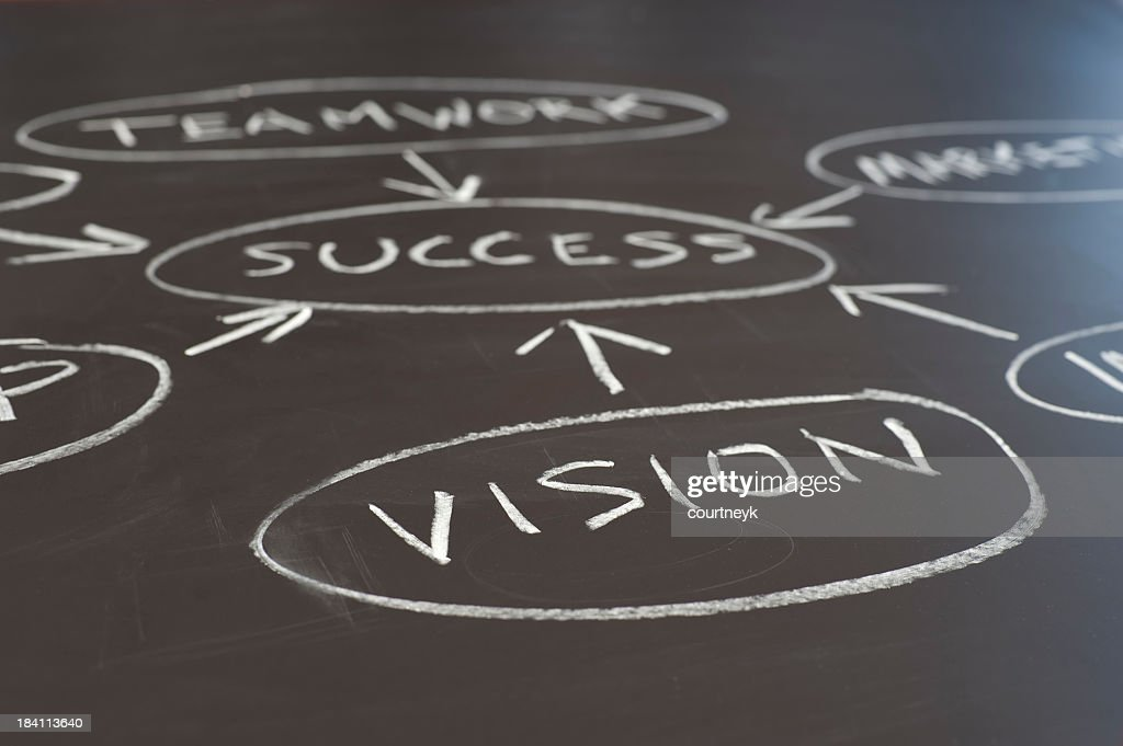 Vision and success flowchart : Stock Photo