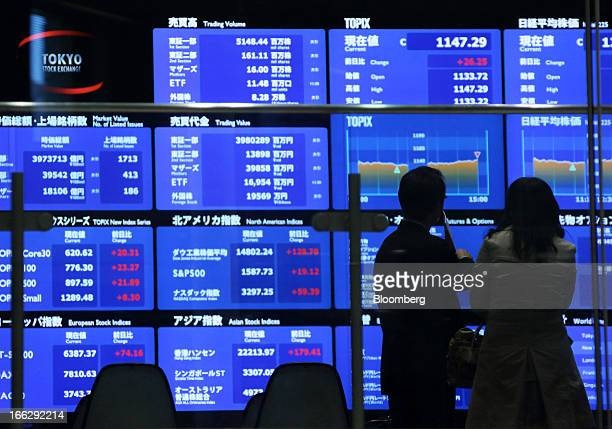 Visitors look at an electronic board at the Tokyo Stock Exchange in Tokyo Japan on Thursday April 11 2013 Japanese shares gained with the Topix Index...