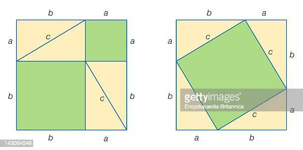 Visual Demonstration Of The Pythagorean Theorem
