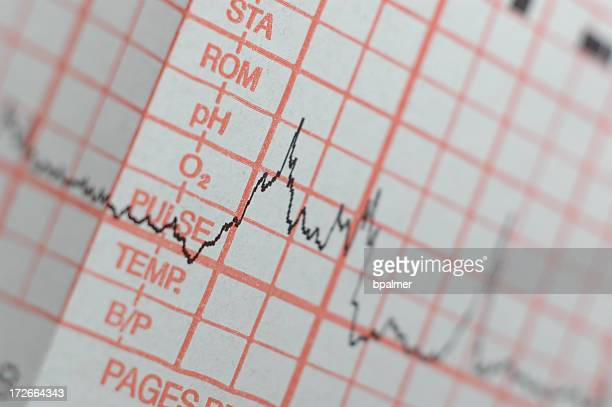 vitals macro - ph value stock photos and pictures