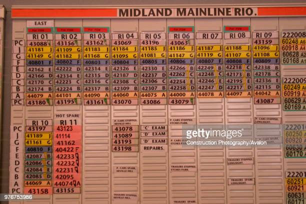 Wall chart at Operation Rio control centre showing the allocation and location of trains involved in the project This saw Midland Mainline trains...