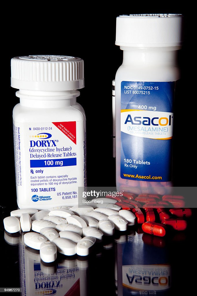 prescription pills for acne