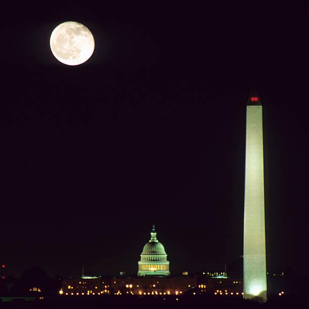 Washington DC skyline and monuments at night